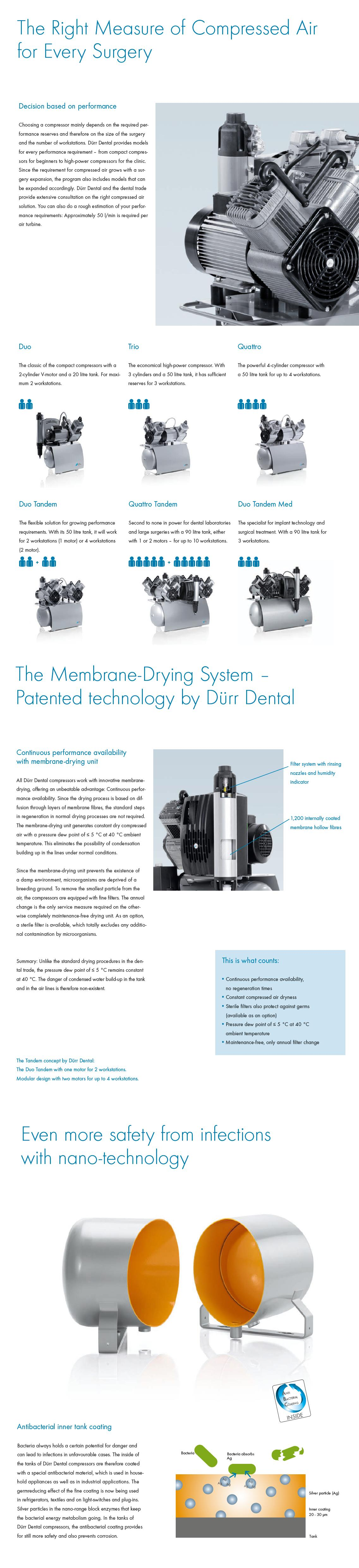 Clean Dental Air Compressors by DURR Dental of Germany ...